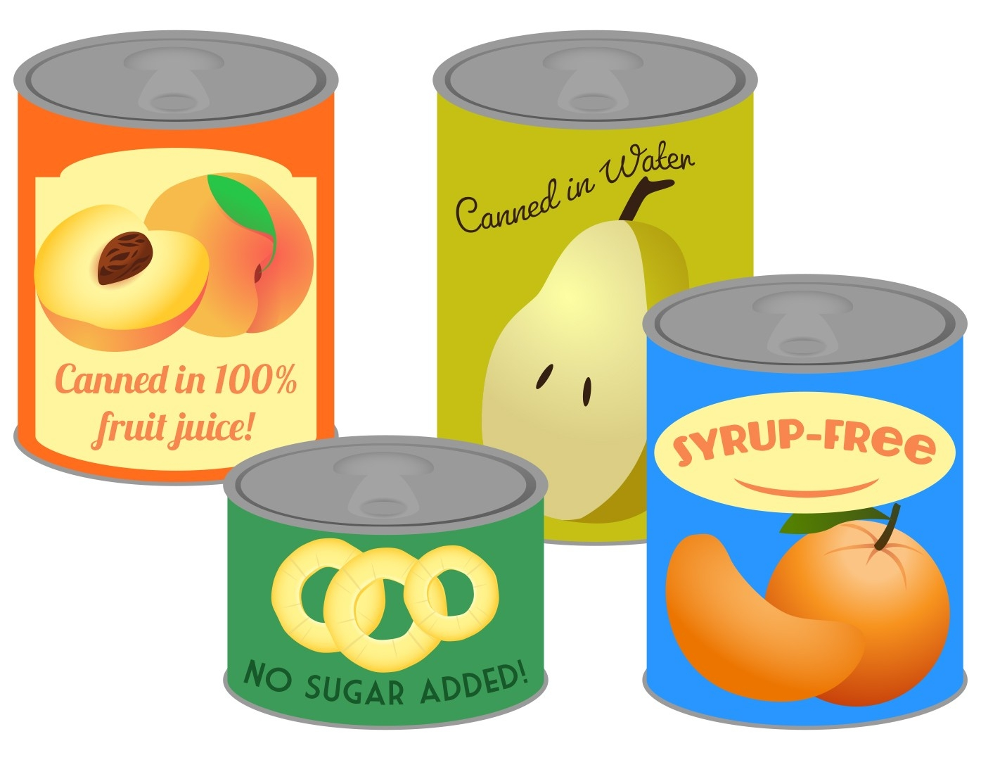How to correctly understand the canned foods